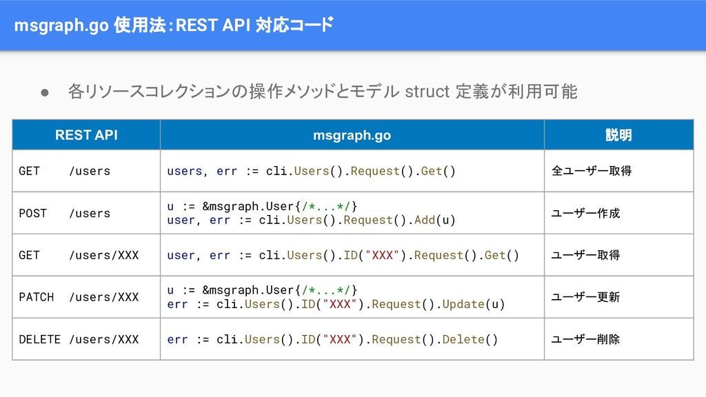 msgraph.go 使用法:REST API 対応コード REST API msgraph....