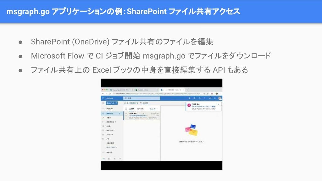 msgraph.go アプリケーションの例:SharePoint ファイル共有アクセス ● S...