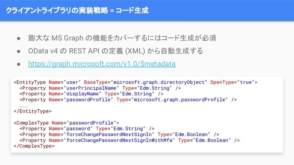 クライアントライブラリの実装戦略 = コード生成 ● 膨大な MS Graph の機能をカバー...