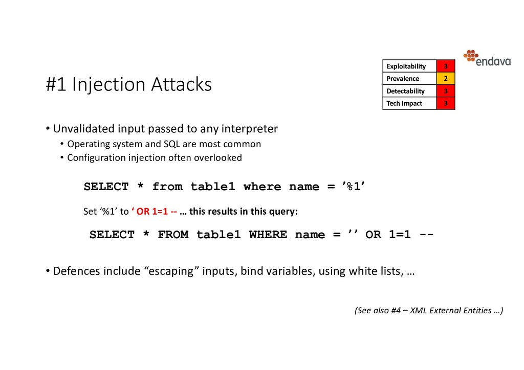 #1 Injection Attacks • Unvalidated input passed...