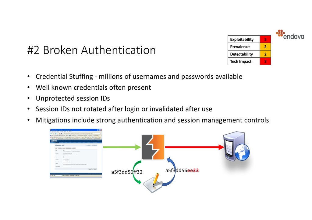 #2 Broken Authentication • Credential Stuffing ...