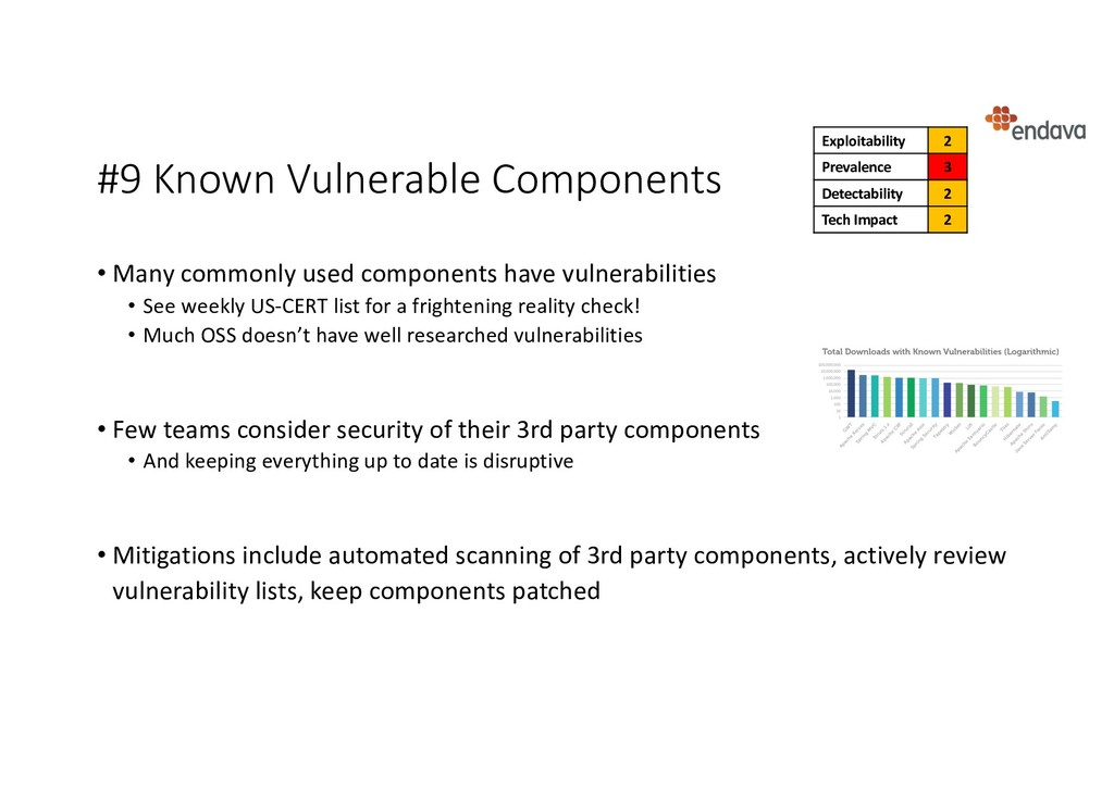 #9 Known Vulnerable Components • Many commonly ...