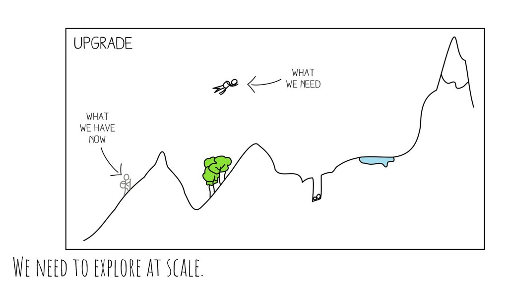 We need to explore at scale.