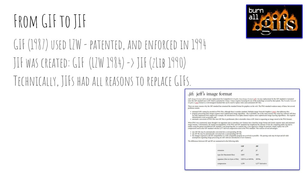 GIF (1987) used LZW - patented, and enforced in...