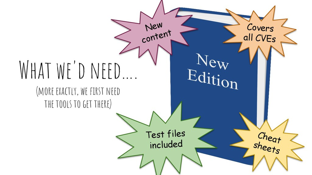 What we'd need…. (more exactly, we first need th...