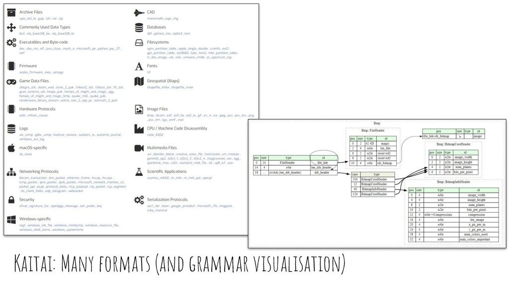 Kaitai: Many formats (and grammar visualisation)