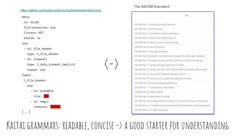Kaitai grammars: readable, concise -> a good st...