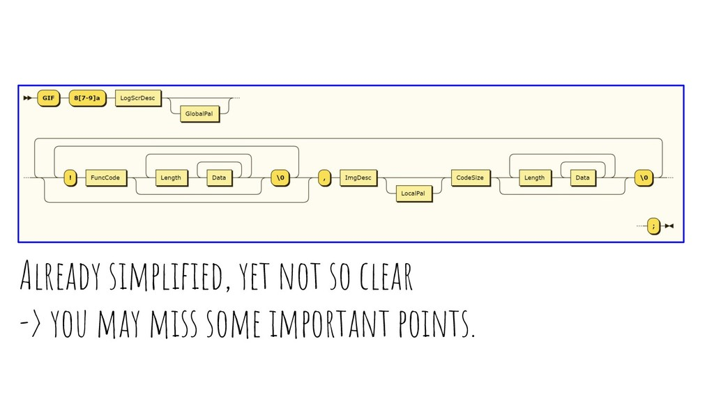 Already simplified, yet not so clear -> you may ...