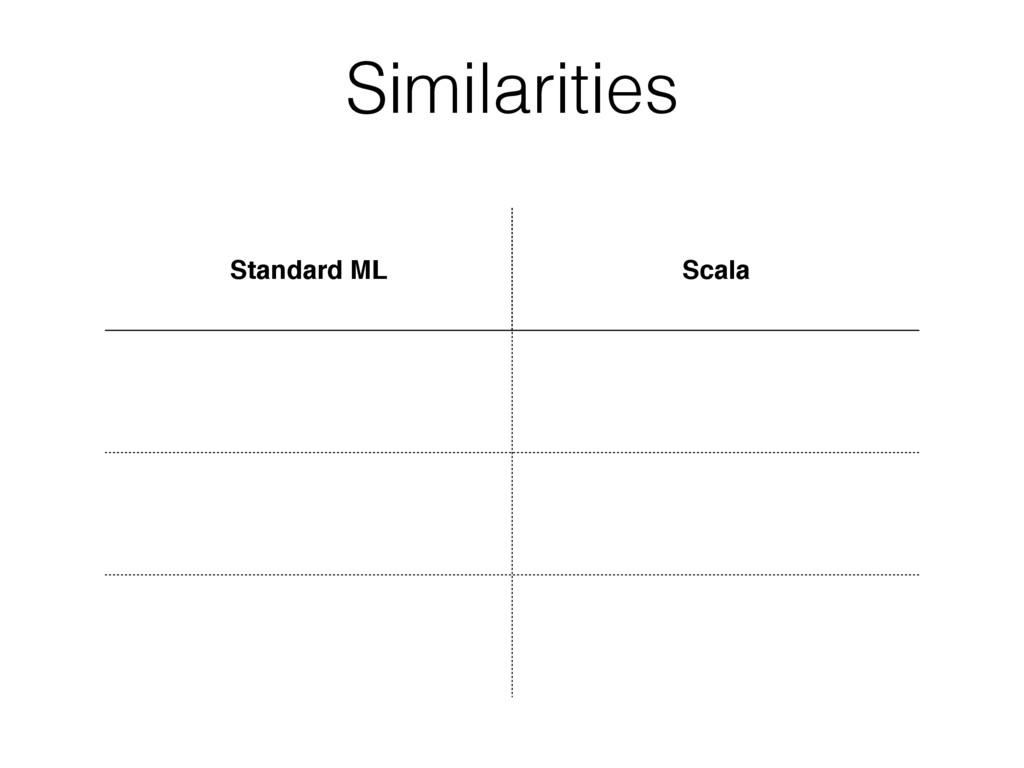 Similarities Standard ML Scala