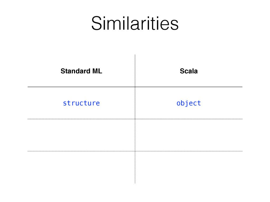 Similarities Standard ML Scala structure object