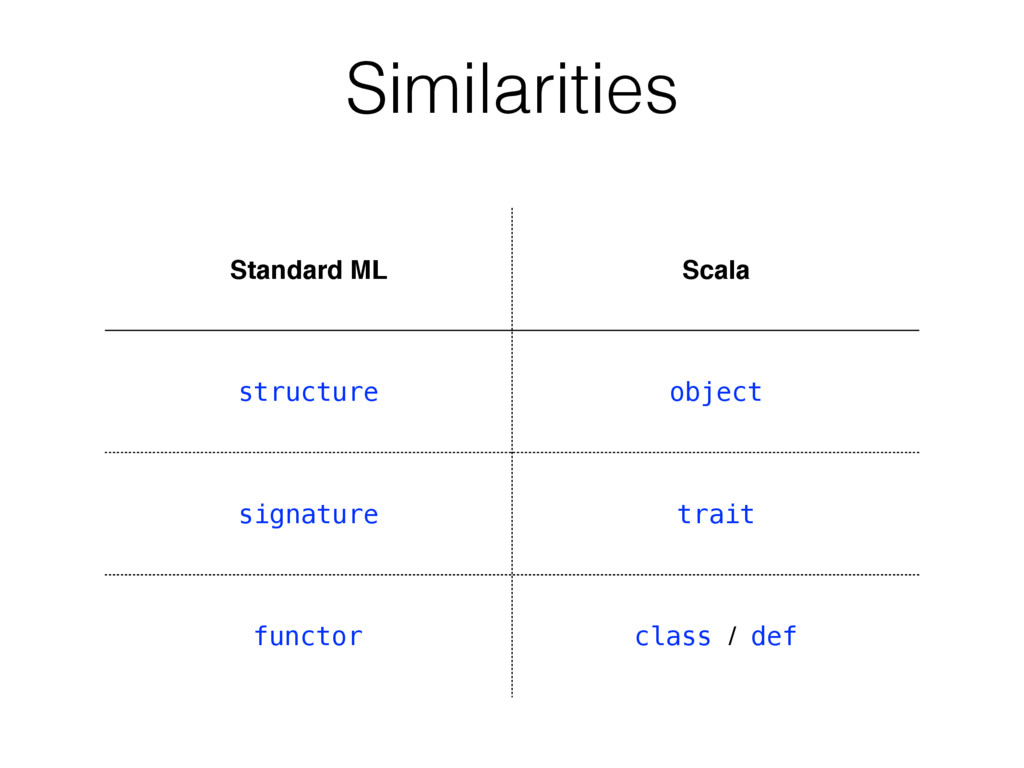 Similarities Standard ML Scala structure object...