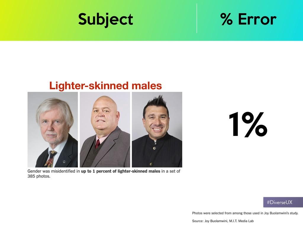 % Error Lighter-skinned males 1% Subject #Diver...