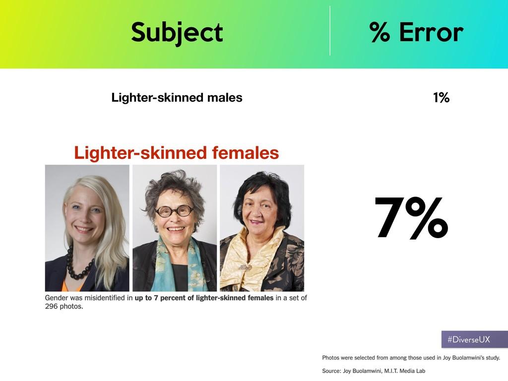 % Error Lighter-skinned males 1% Subject Lighte...