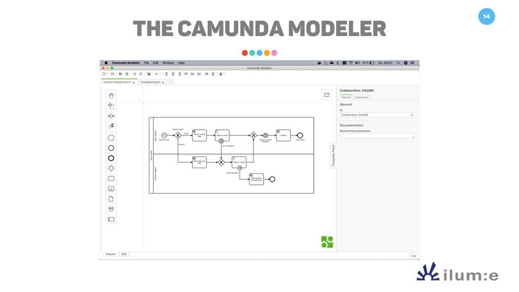 14 The Camunda Modeler