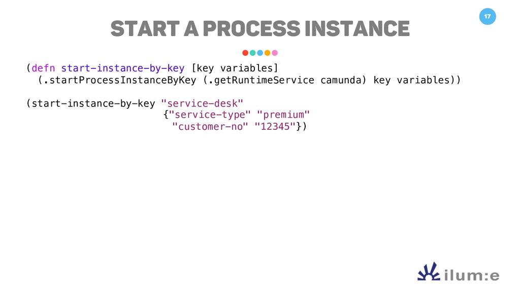 17 Start a Process Instance (defn start-instanc...