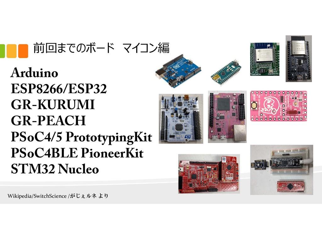 Arduino ESP8266/ESP32 GR-KURUMI GR-PEACH PSoC4/...