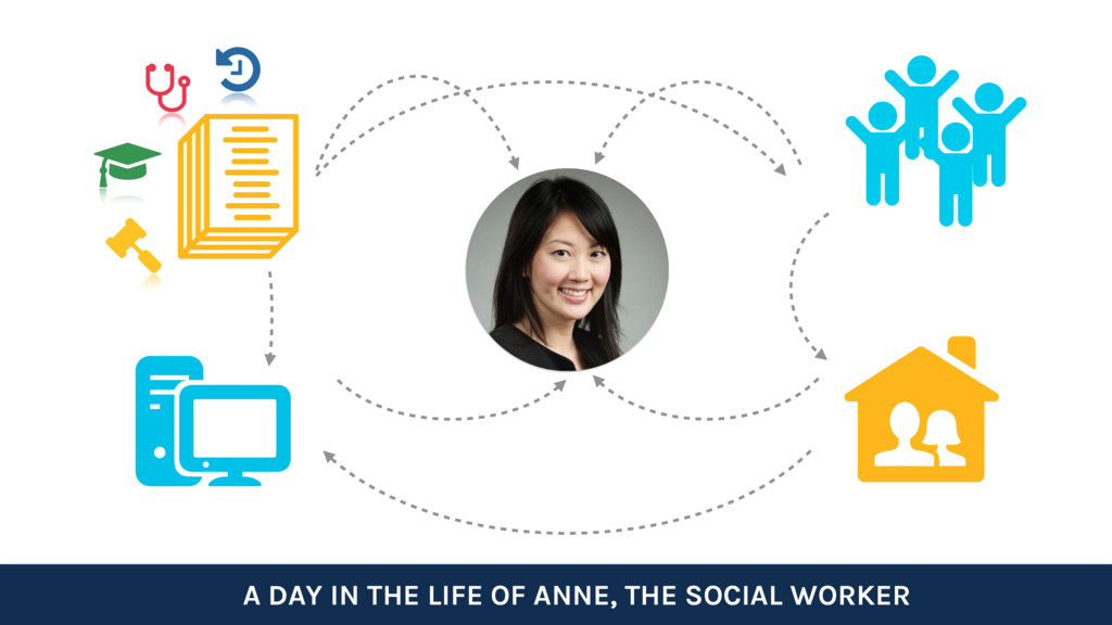 A DAY IN THE LIFE OF ANNE, THE SOCIAL WORKER ! ...