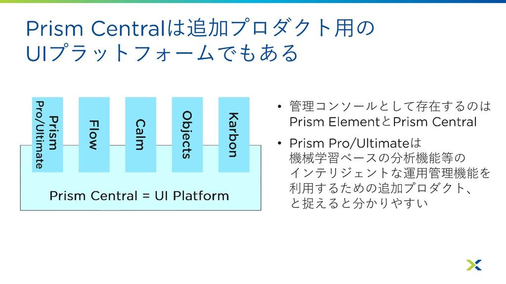 は追加プロダクト用の プラットフォームでもある • 管理コンソールとして存在するのは と • ...