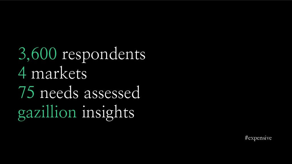 3,600 respondents 4 markets 75 needs assessed g...