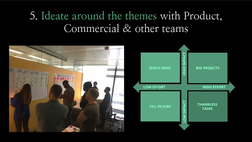 5. Ideate around the themes with Product, Comme...