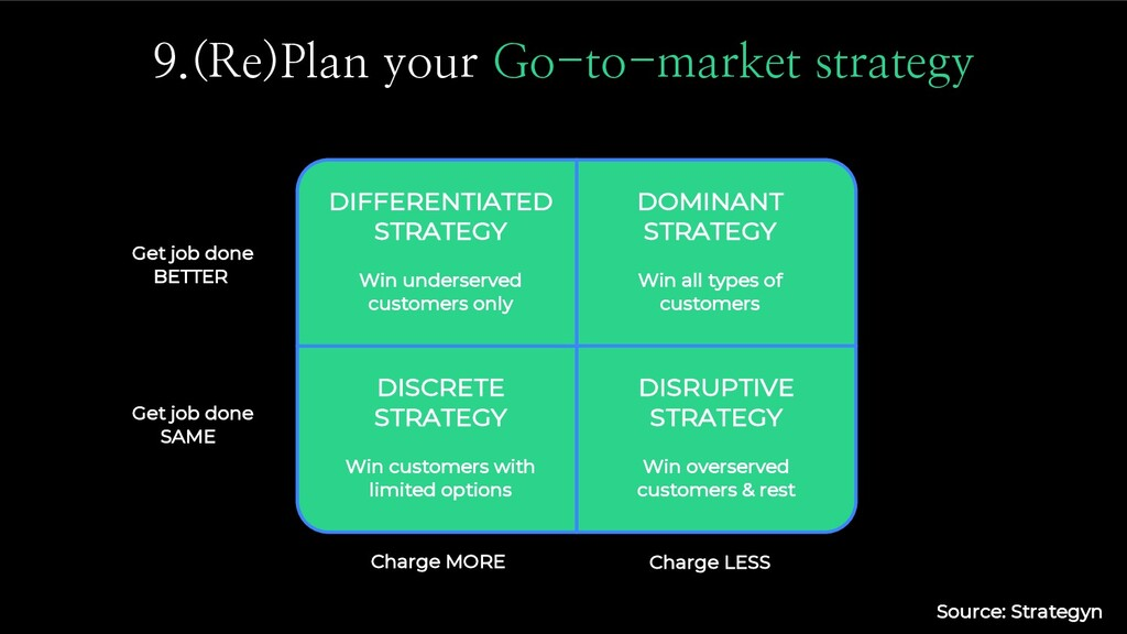 9.(Re)Plan your Go-to-market strategy DIFFERENT...