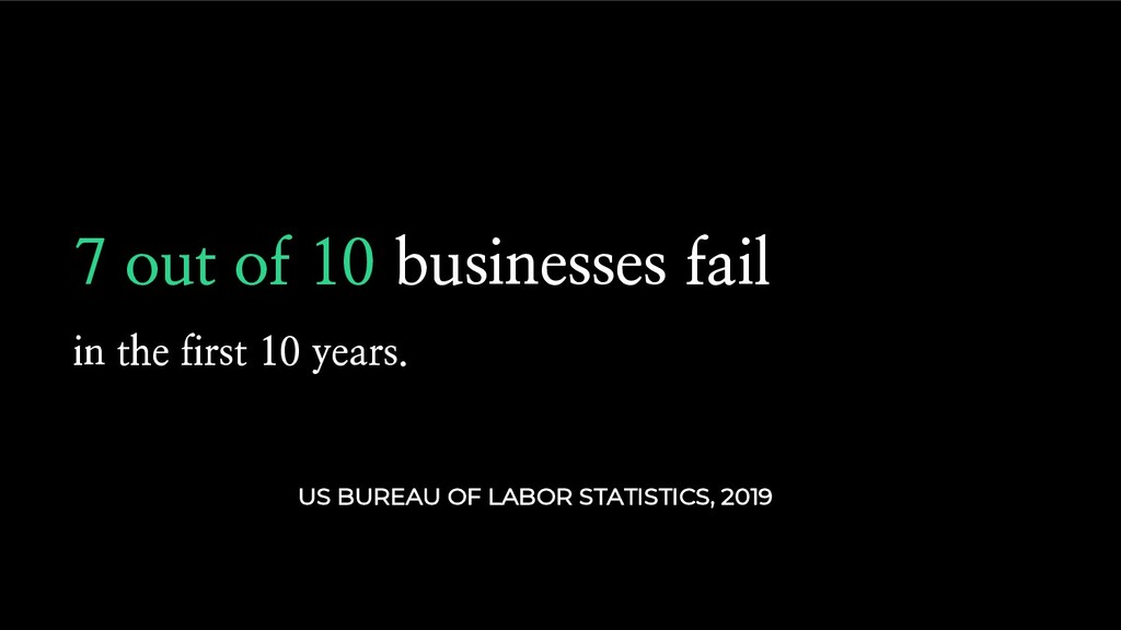 7 out of 10 businesses fail in the first 10 yea...