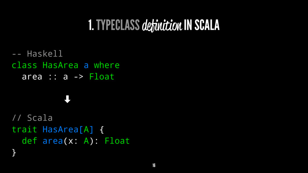1. TYPECLASS definition IN SCALA -- Haskell clas...