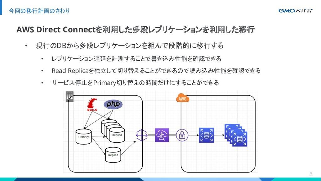 6 今回の移行計画のさわり • 現行のDBから多段レプリケーションを組んで段階的に移行する •...