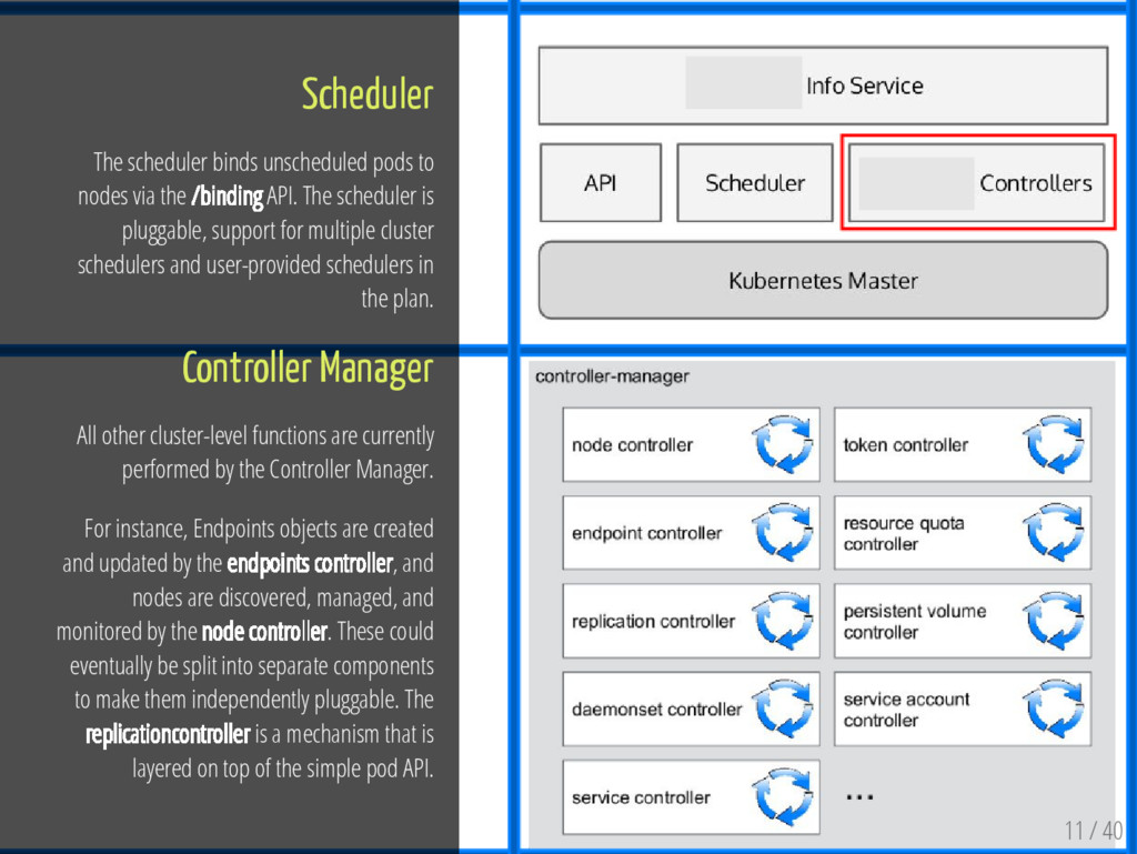11 / 40 Scheduler The scheduler binds unschedul...