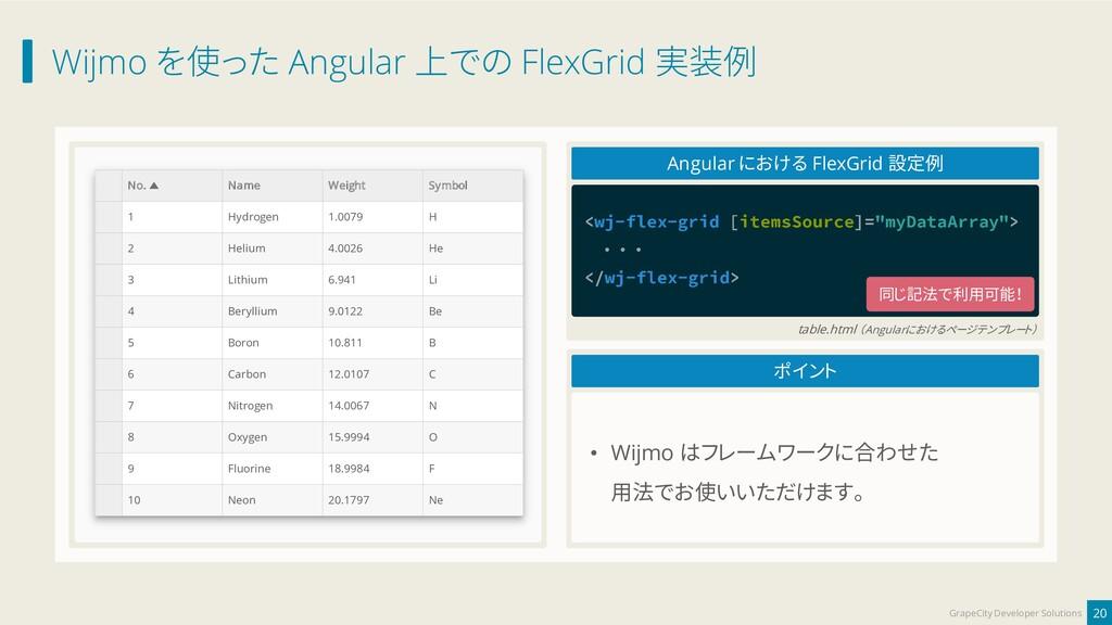 Wijmo を使った Angular 上での FlexGrid 実装例 20 GrapeCit...