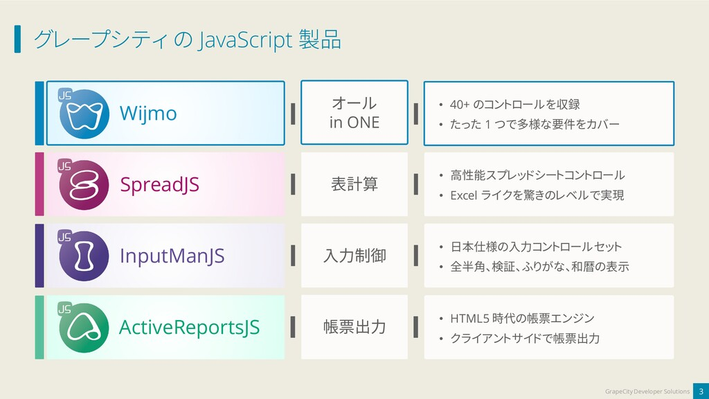 グレープシティ の JavaScript 製品 3 GrapeCity Developer S...