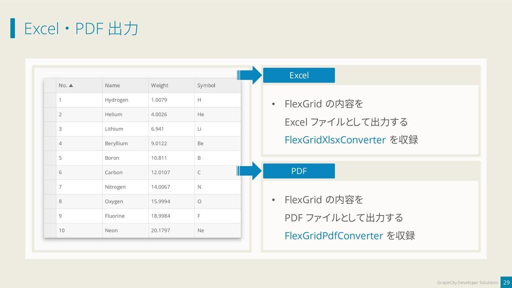 • FlexGrid の内容を PDF ファイルとして出力する FlexGridPdfConv...