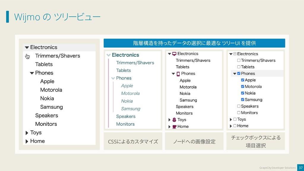 Wijmo の ツリービュー 37 GrapeCity Developer Solutions...