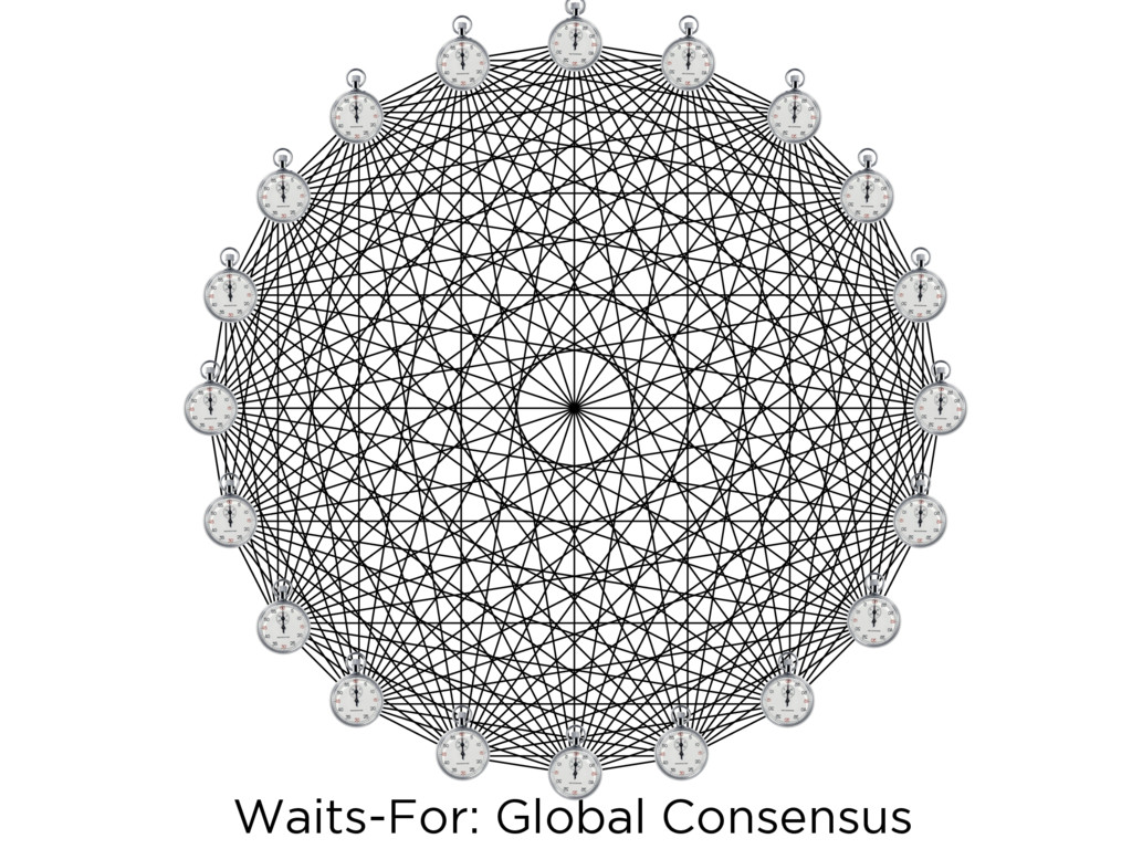 Waits-For: Global Consensus