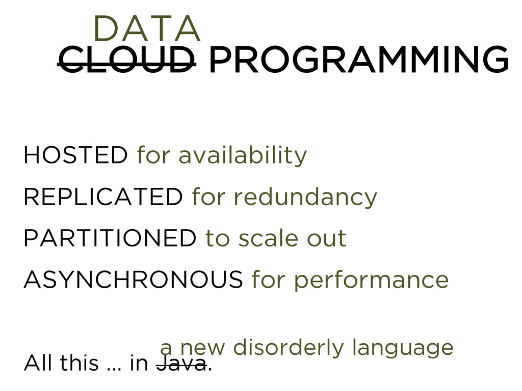 CLOUD PROGRAMMING HOSTED for availability REPLI...
