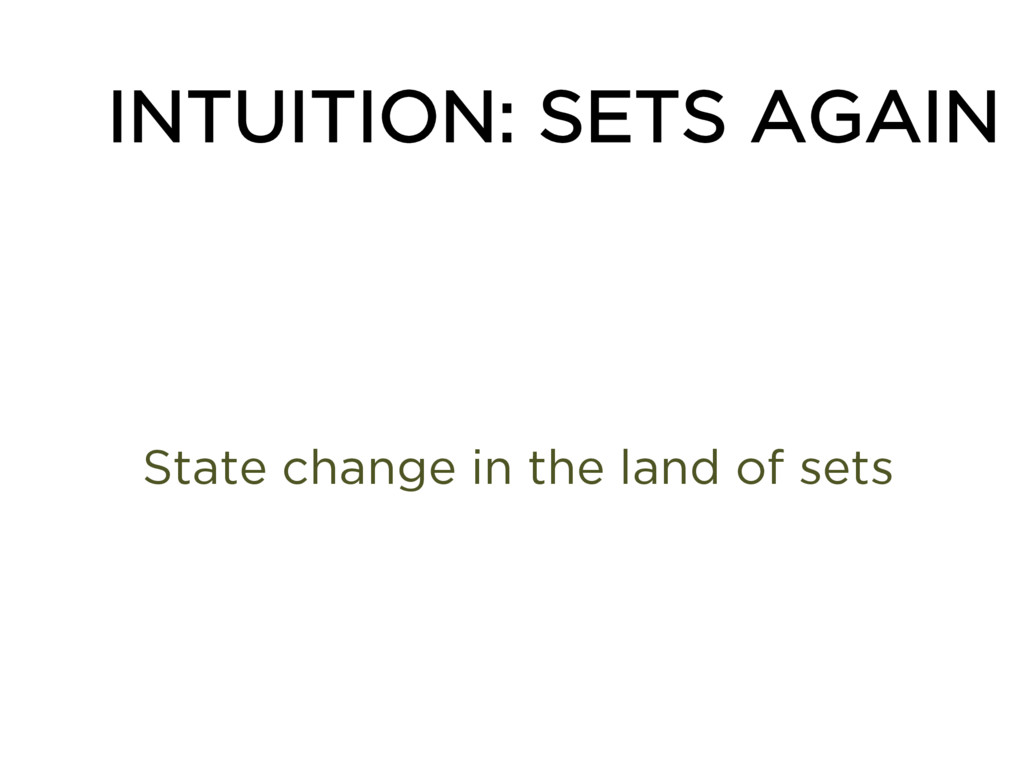 INTUITION: SETS AGAIN State change in the land ...