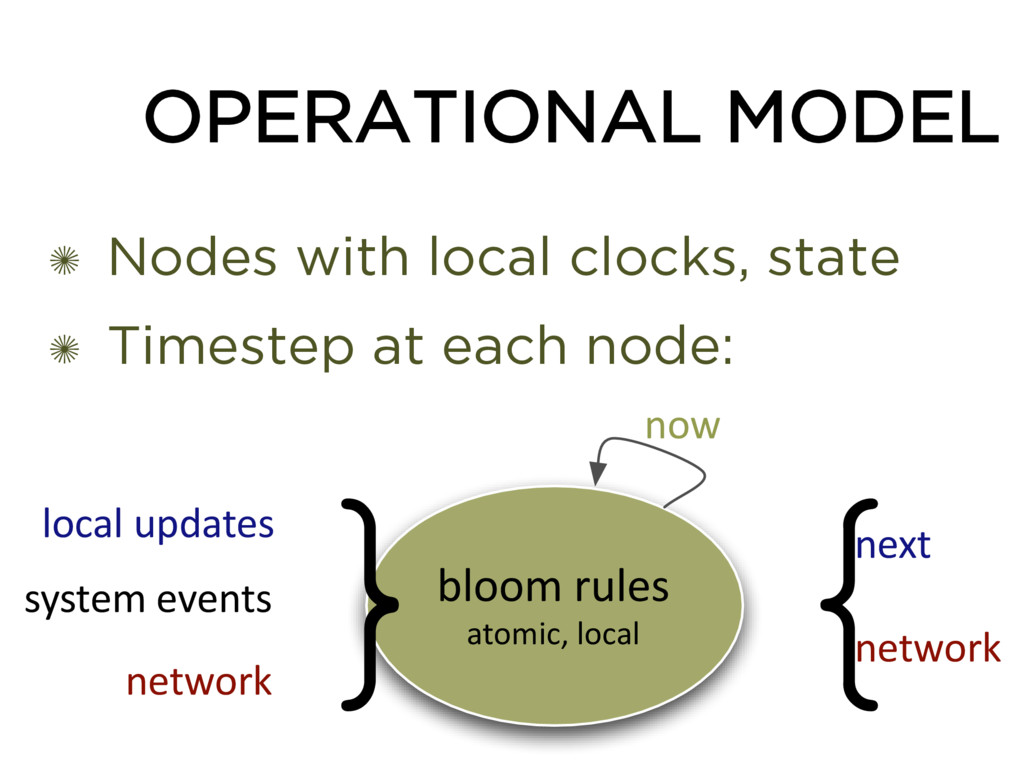 OPERATIONAL MODEL ✺ Nodes with local clocks, st...