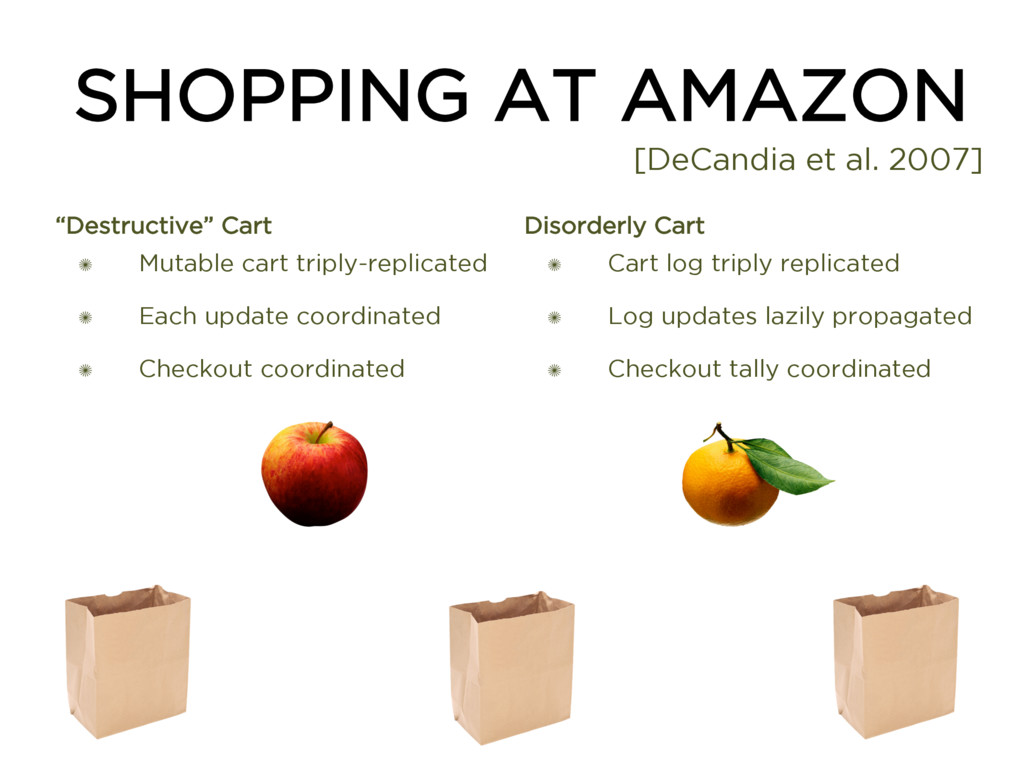 "SHOPPING AT AMAZON ""Destructive"" Cart ✺ Mutable..."