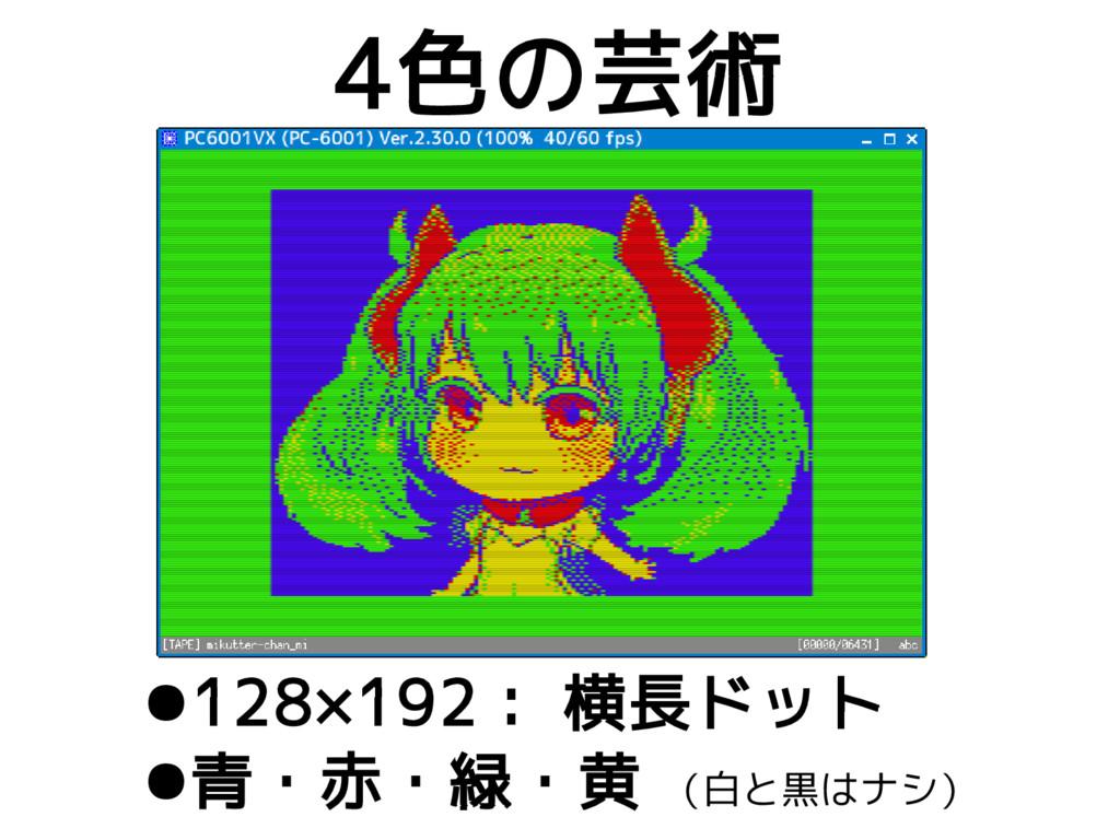 ●128×192: 横長ドット ●青・赤・緑・黄 (白と黒はナシ) 4色の芸術
