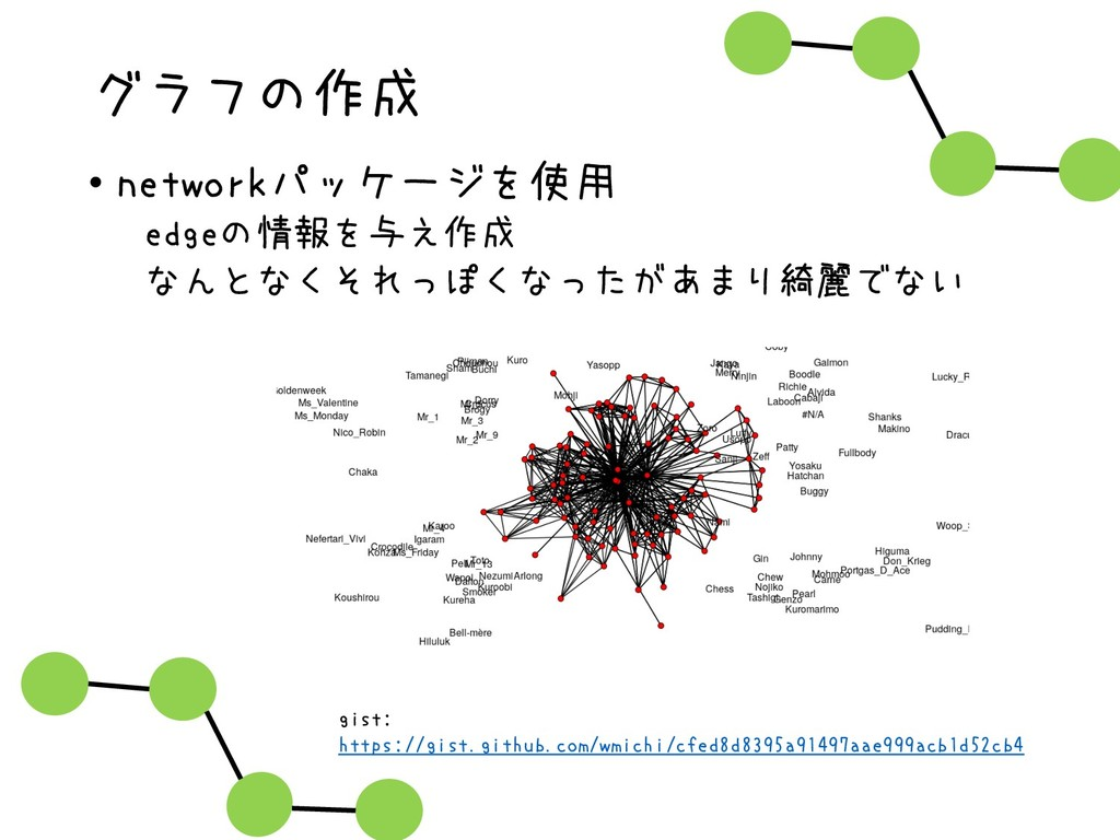 グラフの作成 • networkパッケージを使用 edgeの情報を与え作成 なんとなくそれっぽ...