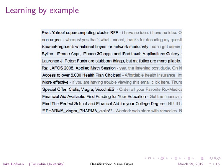 Learning by example Jake Hofman (Columbia Unive...