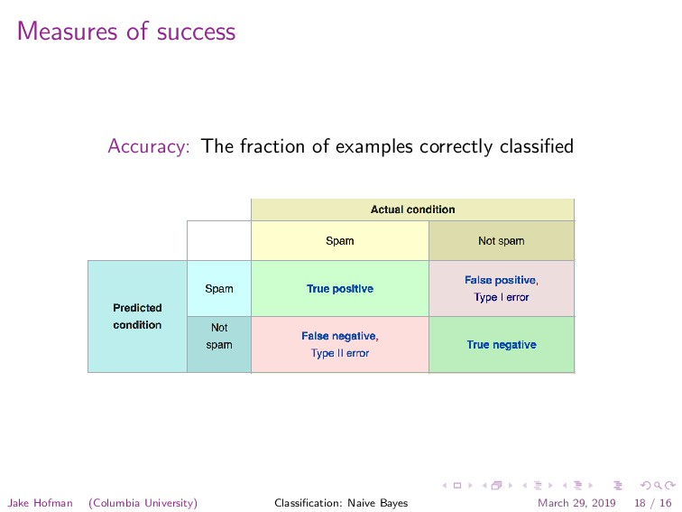 Measures of success Accuracy: The fraction of e...