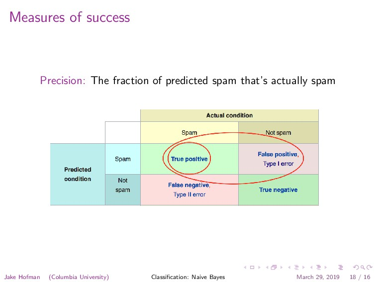Measures of success Precision: The fraction of ...