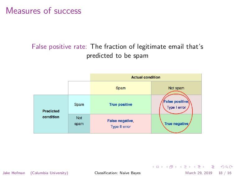 Measures of success False positive rate: The fr...