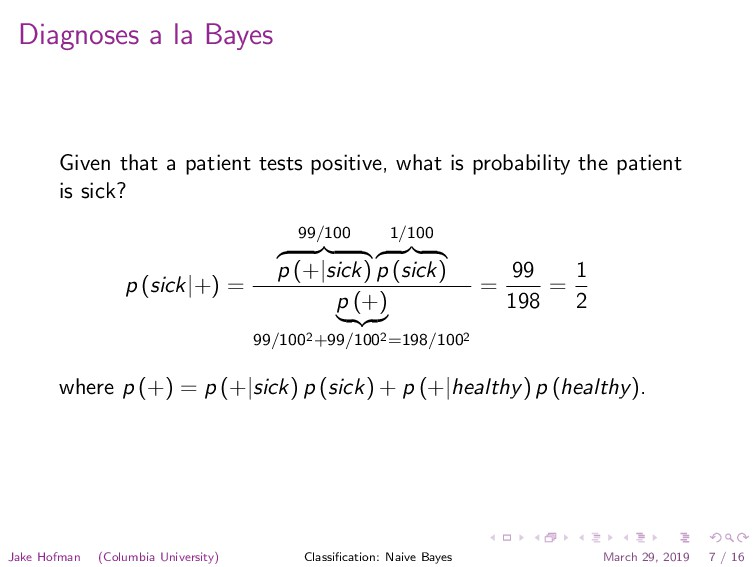 Diagnoses a la Bayes Given that a patient tests...