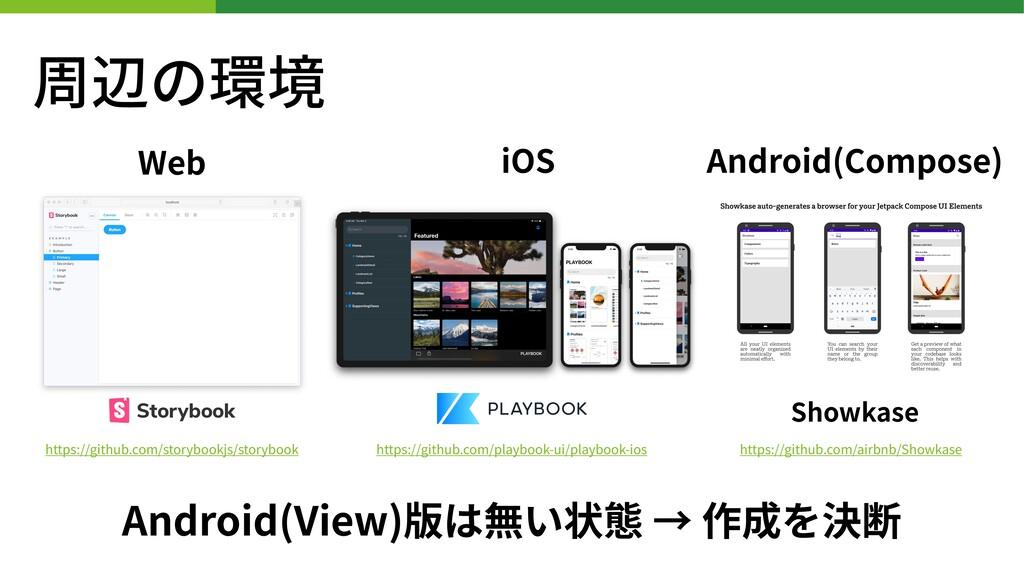 周辺の環境 Android(View)版は無い状態 → 作成を決断 iOS Web https...