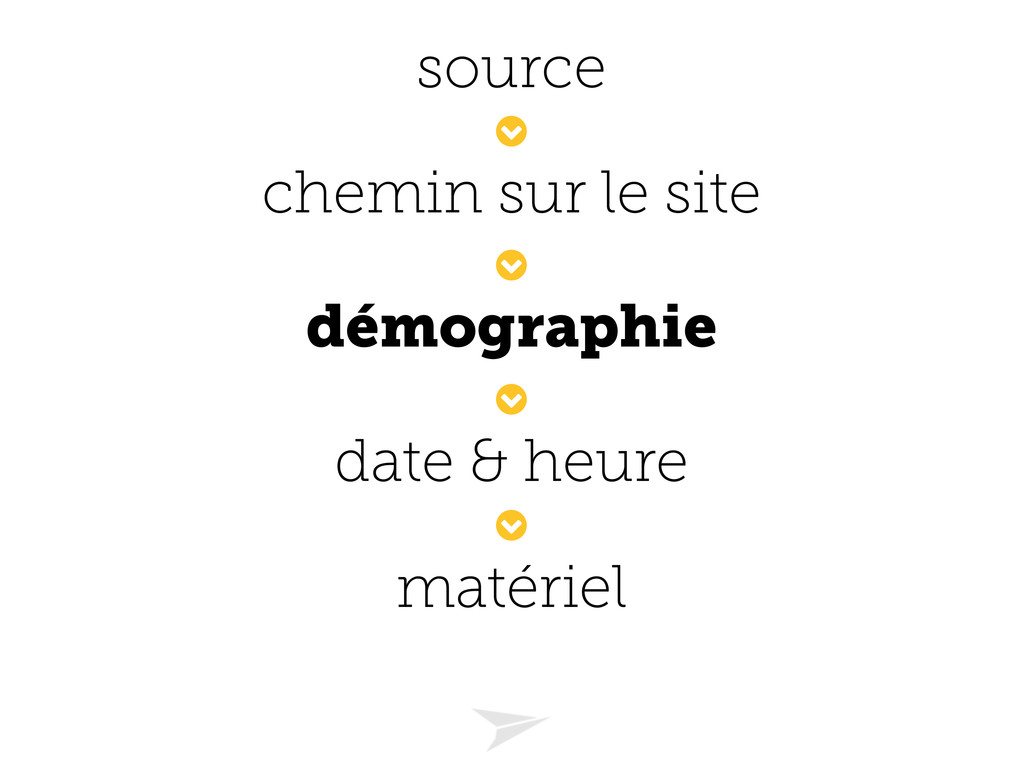Headline should look like this source chemin su...