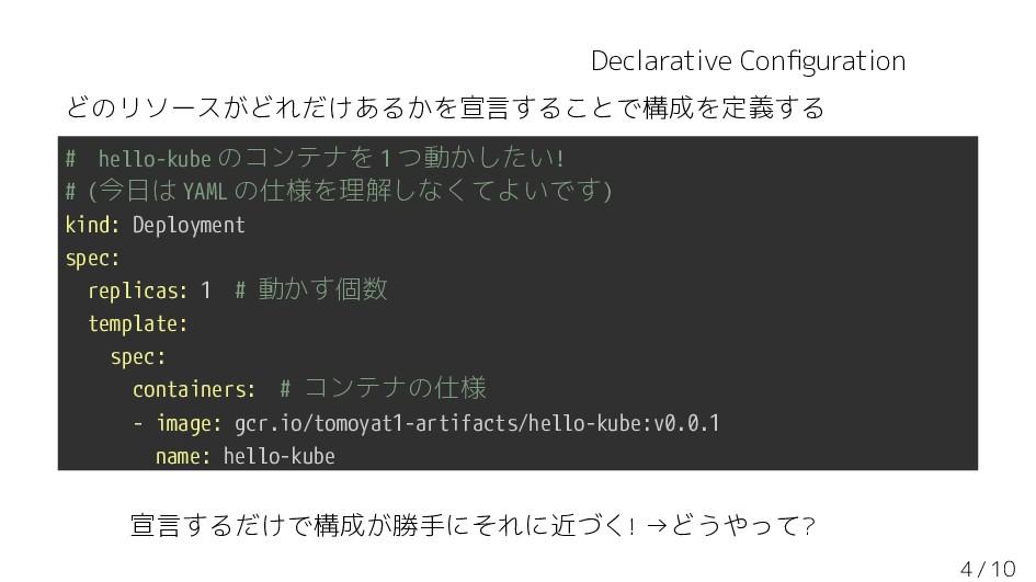 Declarative Configuration どのリソースがどれだけあるかを宣言すること...