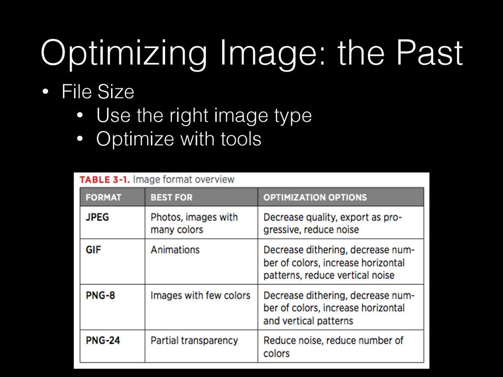Optimizing Image: the Past • File Size • Use th...