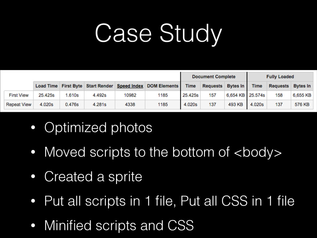 Case Study • Optimized photos • Moved scripts t...